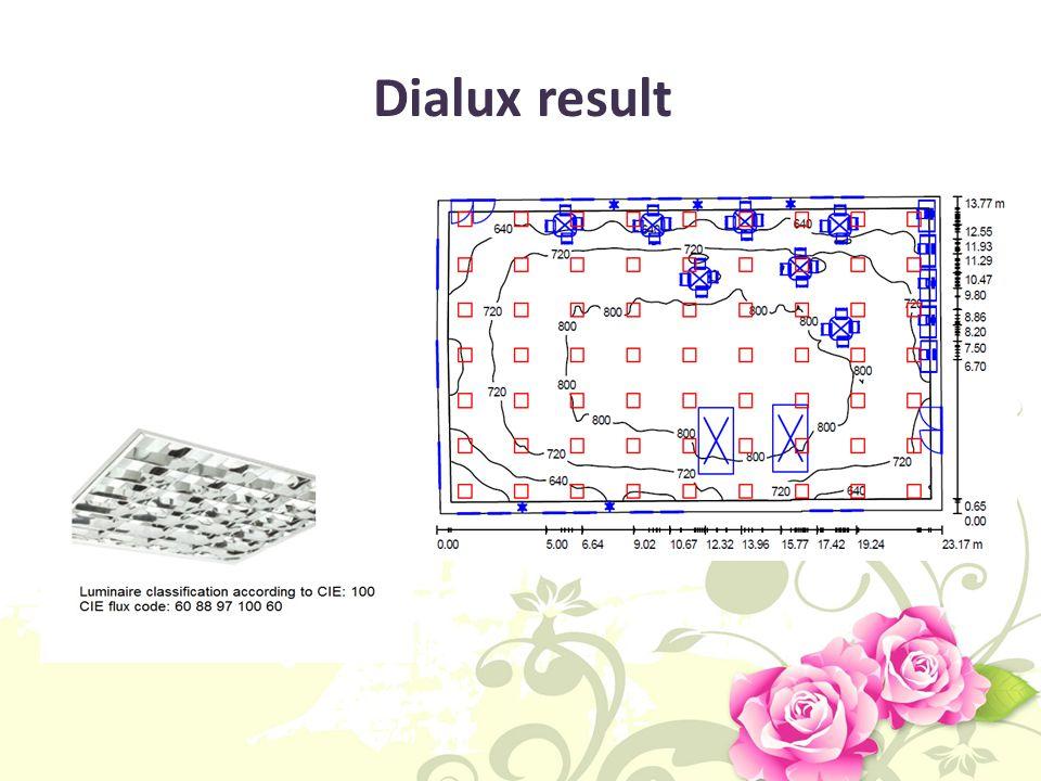 Dialux result .