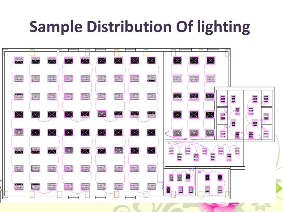 Sample Distribution Of lighting