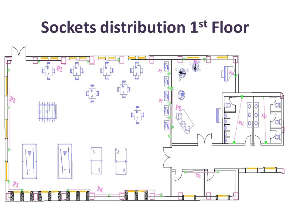 Sockets distribution 1st Floor