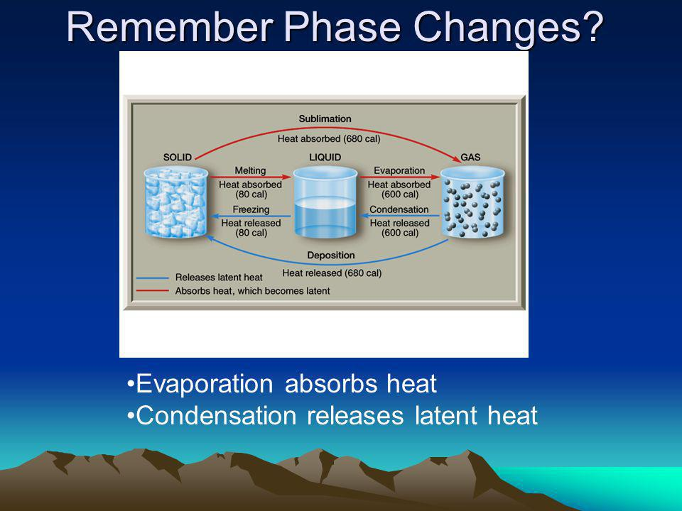Remember Phase Changes