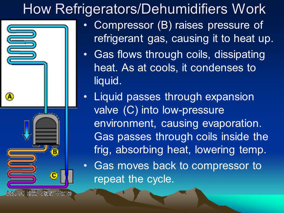 How Refrigerators/Dehumidifiers Work