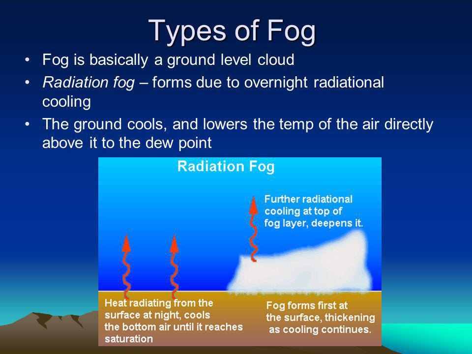 Types of Fog Fog is basically a ground level cloud