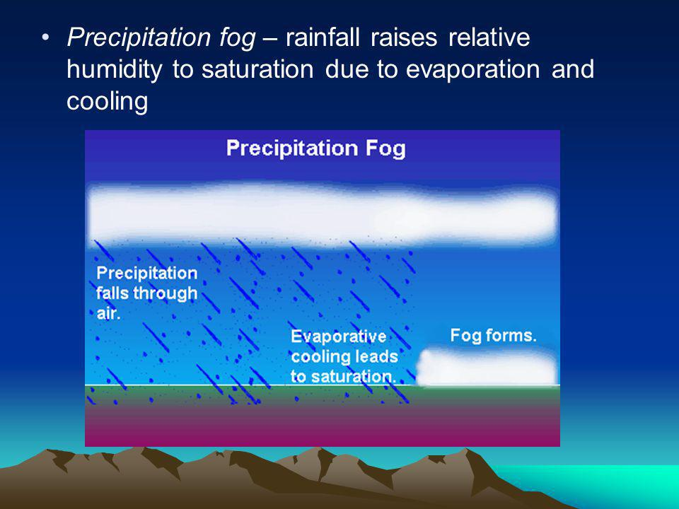Precipitation fog – rainfall raises relative humidity to saturation due to evaporation and cooling