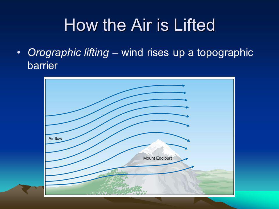 How the Air is Lifted Orographic lifting – wind rises up a topographic barrier
