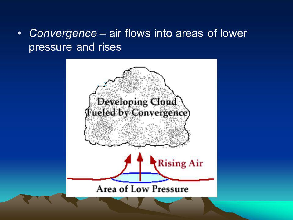 Convergence – air flows into areas of lower pressure and rises