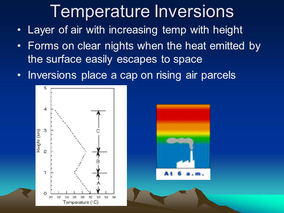 Temperature Inversions