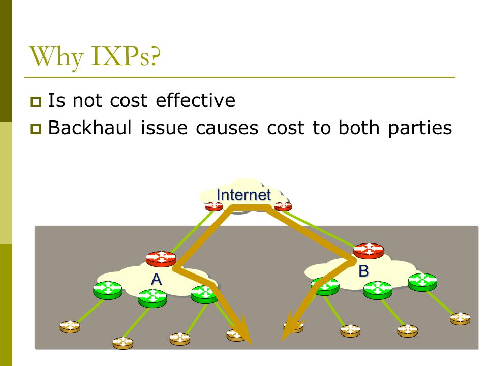 Why IXPs Is not cost effective