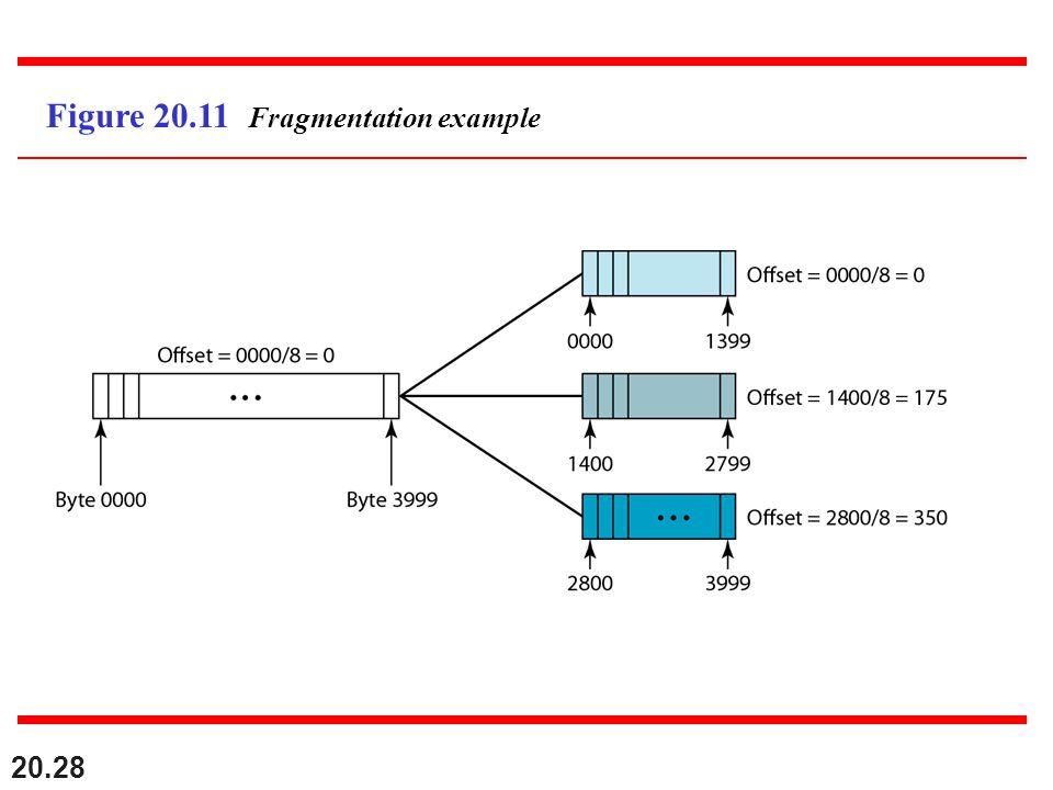 Figure 20.11 Fragmentation example