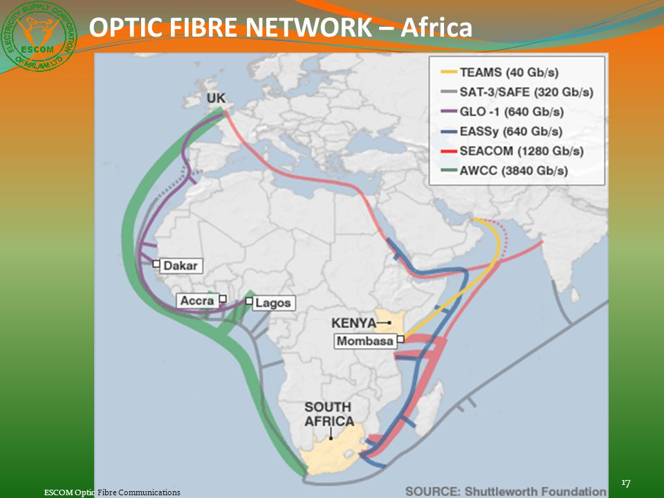 OPTIC FIBRE NETWORK – Africa