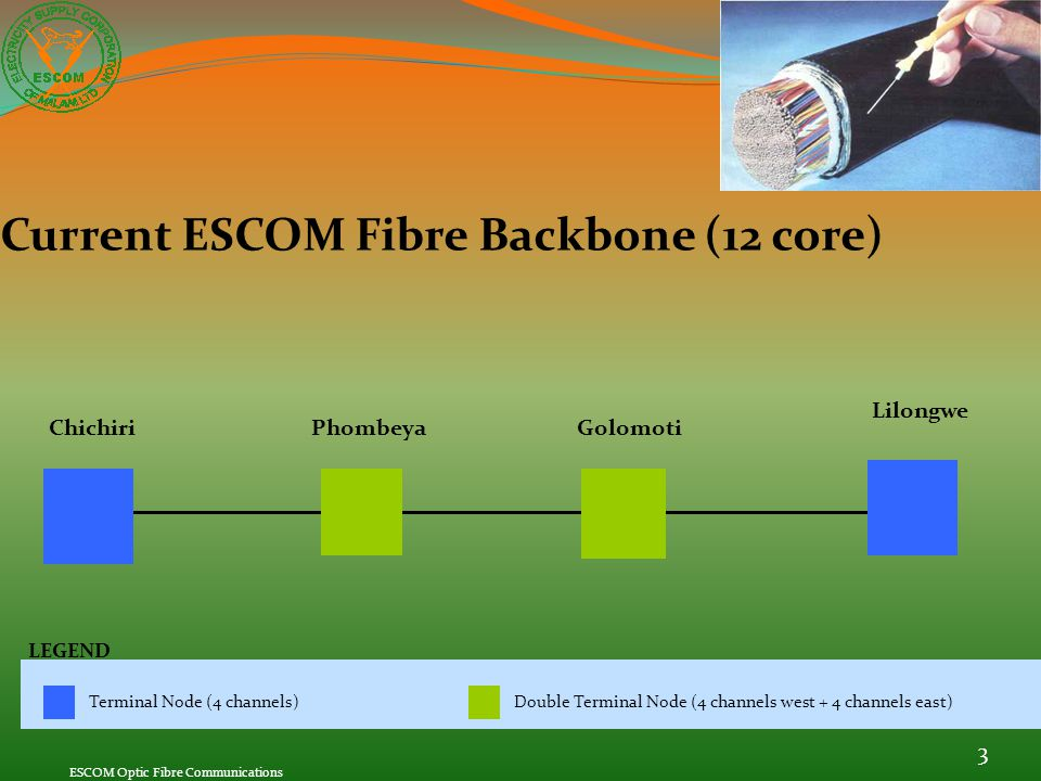 Current ESCOM Fibre Backbone (12 core)