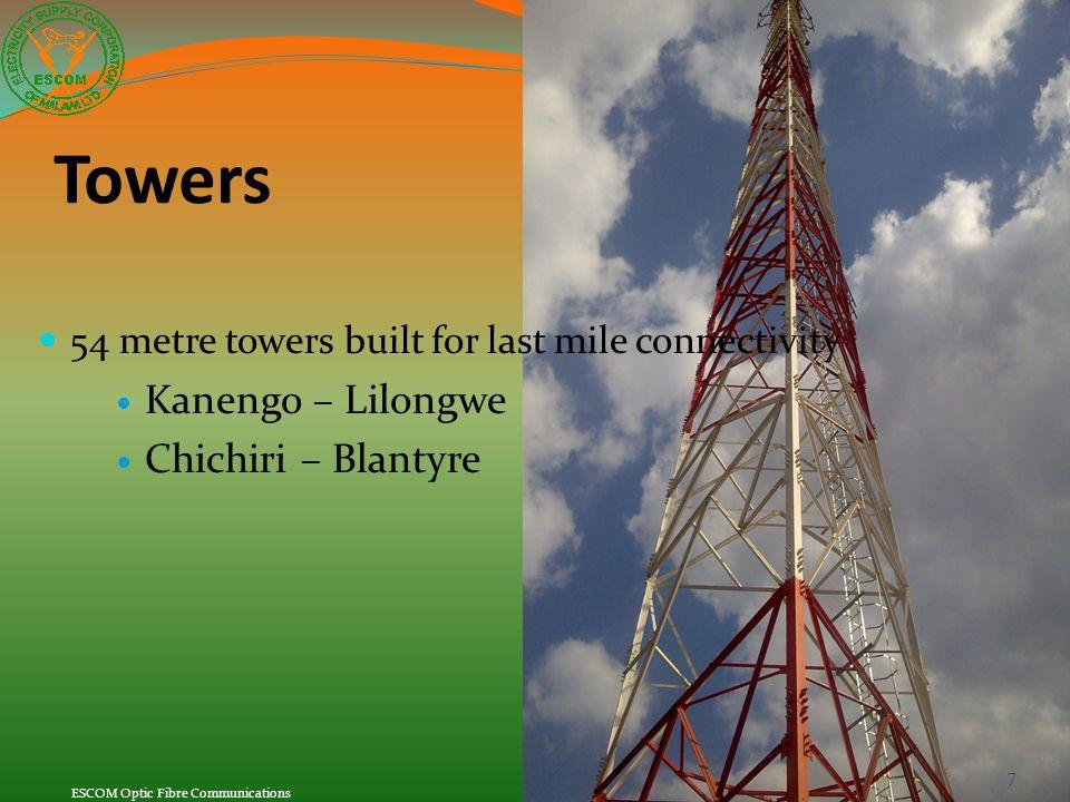 Towers Kanengo – Lilongwe Chichiri – Blantyre