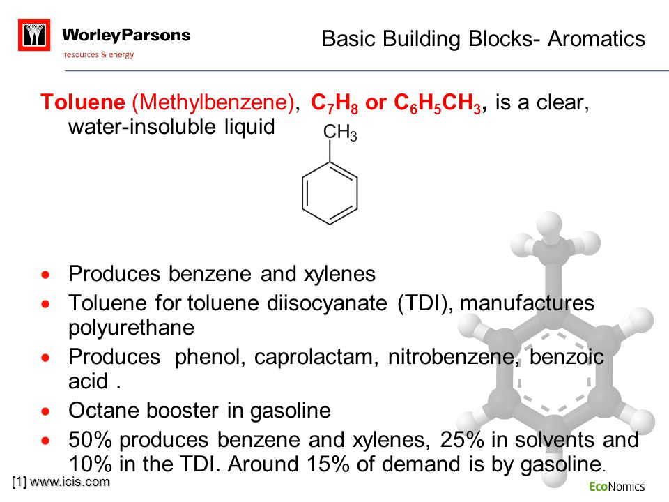 Basic Building Blocks- Aromatics
