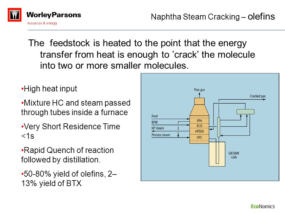 Naphtha Steam Cracking – olefins