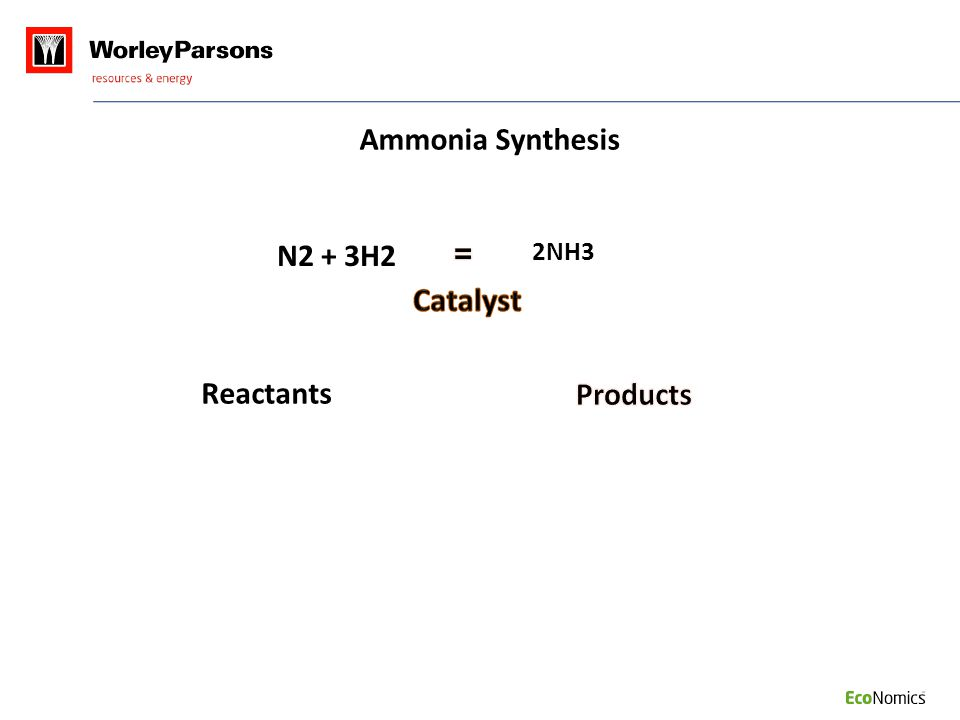 Ammonia Synthesis N2 + 3H2 Catalyst Reactants Products