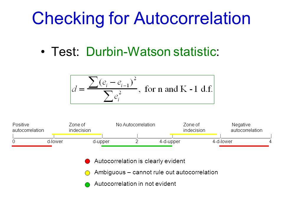 Checking for Autocorrelation