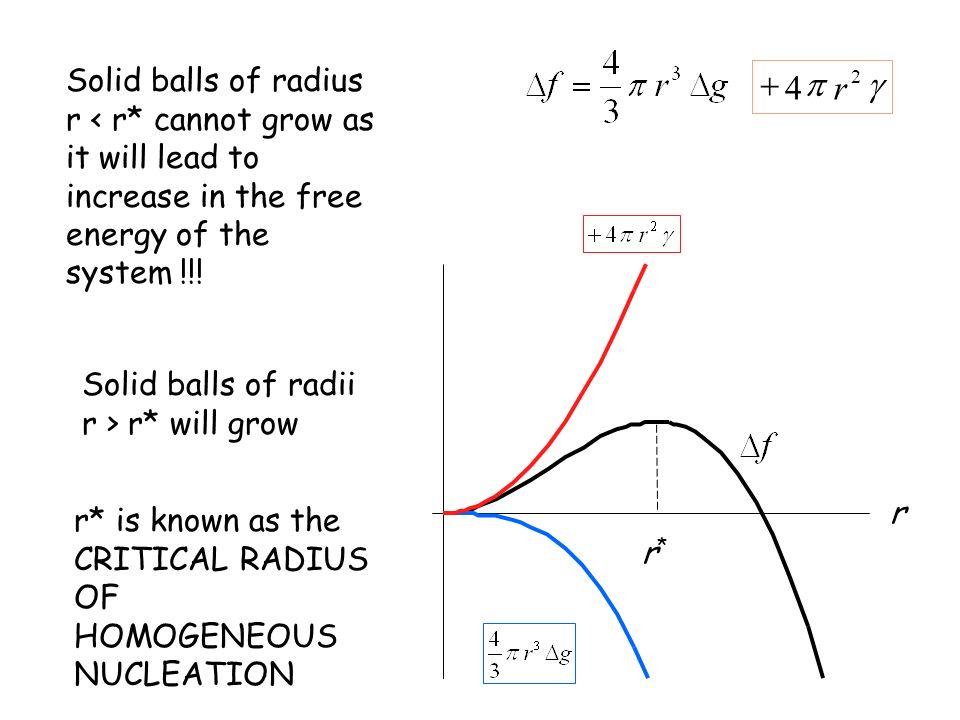 Solid balls of radius r < r