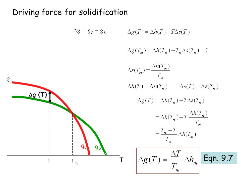 Driving force for solidification