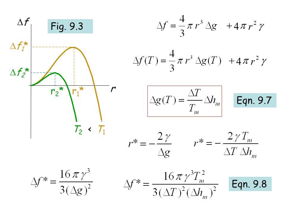 g p 4 r + g p 4 r + f Fig. 9.3 f1* f2* r r2* r1* Eqn. 9.7 T2 <