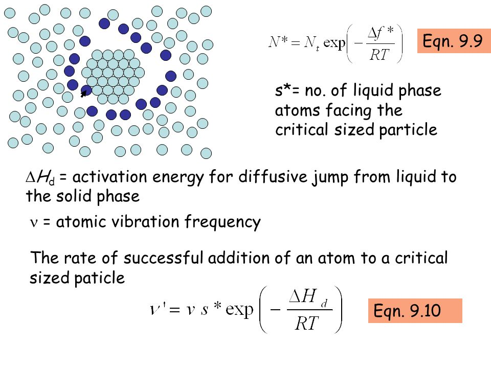 Eqn. 9.9 s*= no. of liquid phase atoms facing the critical sized particle. Hd = activation energy for diffusive jump from liquid to the solid phase.
