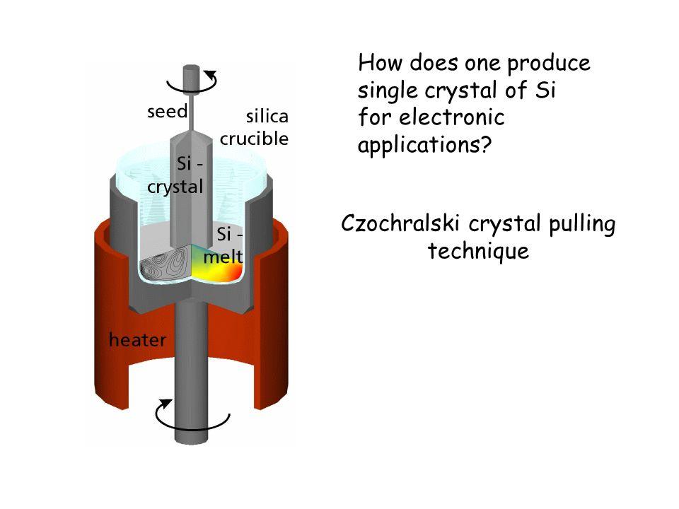 Czochralski crystal pulling technique