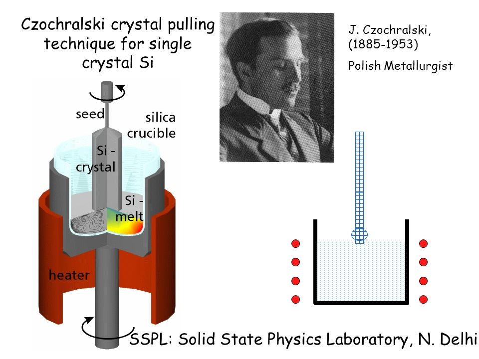 Czochralski crystal pulling technique for single crystal Si