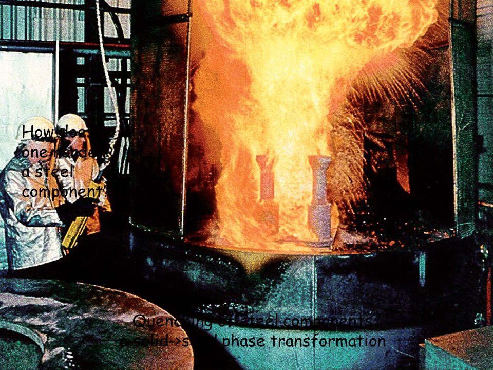 Quenching of steel components a solid->solid phase transformation