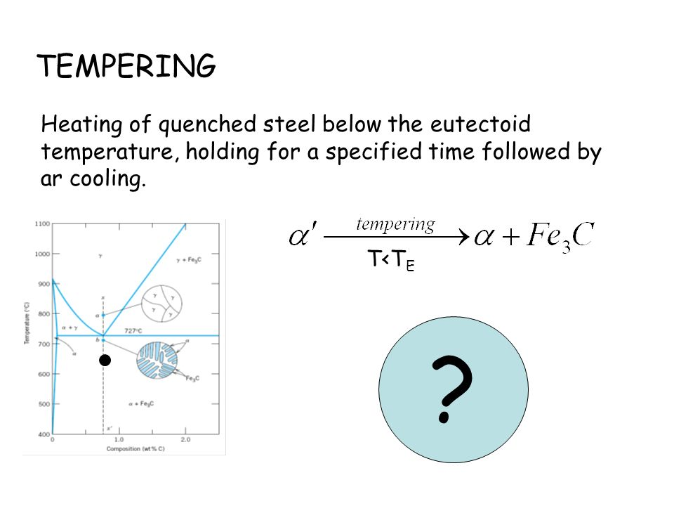 TEMPERING Heating of quenched steel below the eutectoid temperature, holding for a specified time followed by ar cooling.