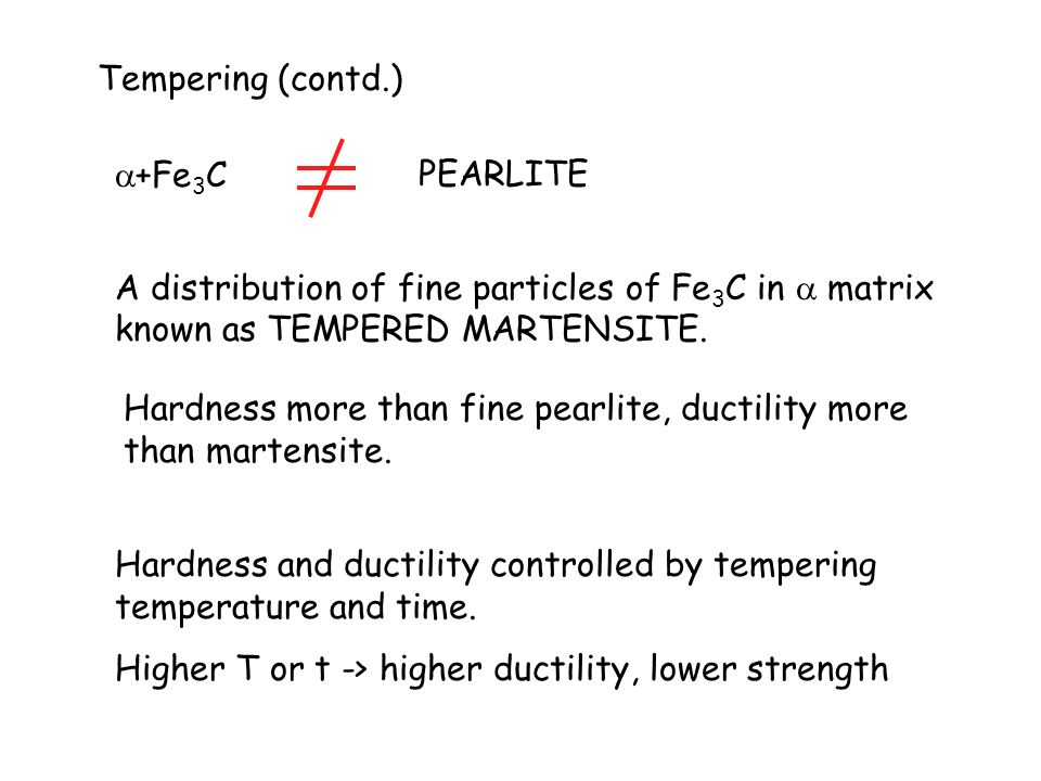 Tempering (contd.) +Fe3C. PEARLITE. A distribution of fine particles of Fe3C in  matrix known as TEMPERED MARTENSITE.
