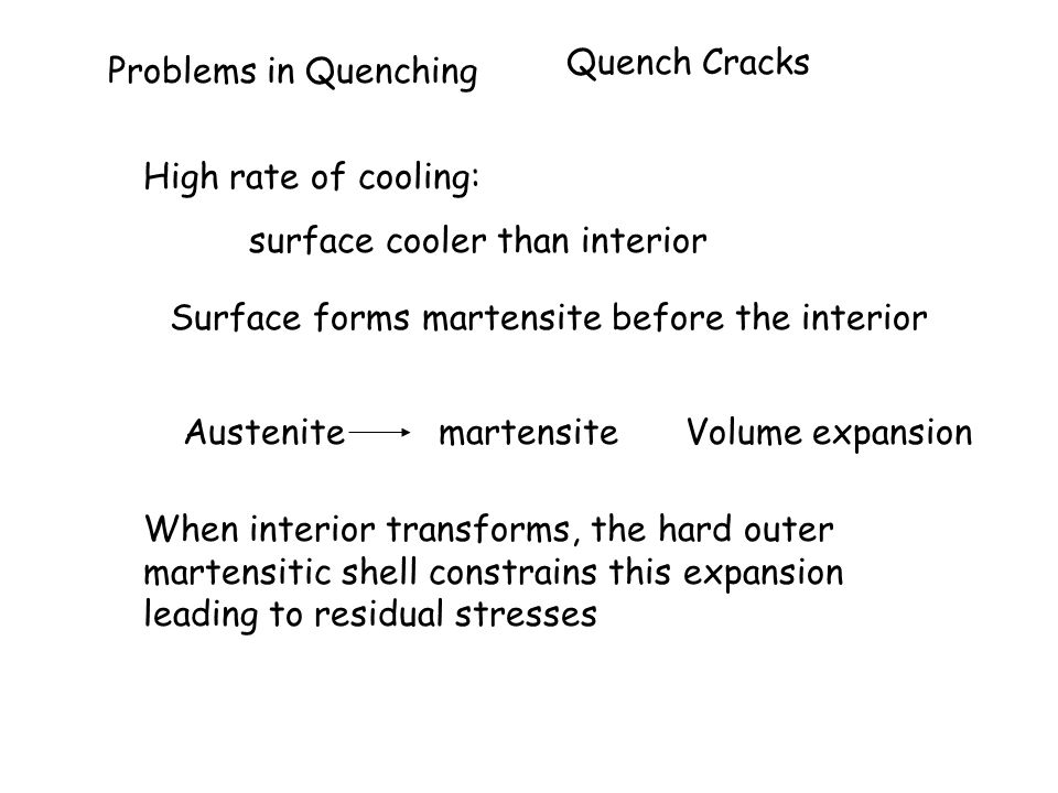 Quench Cracks Problems in Quenching. High rate of cooling: surface cooler than interior. Surface forms martensite before the interior.
