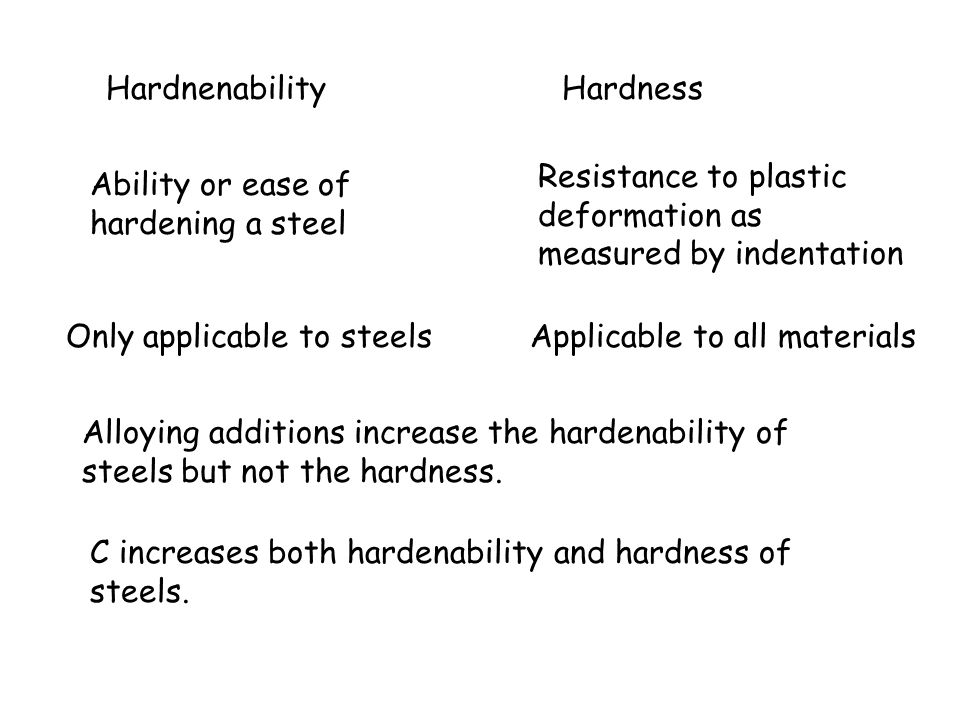 Hardnenability Hardness. Resistance to plastic deformation as measured by indentation. Ability or ease of hardening a steel.