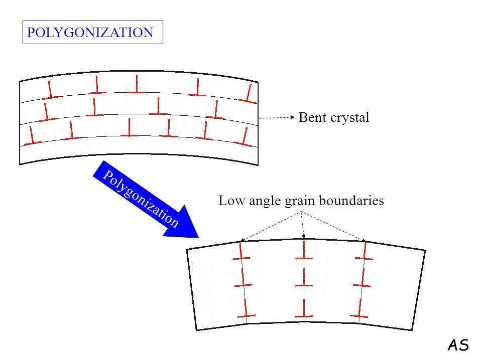 AS POLYGONIZATION Bent crystal Polygonization