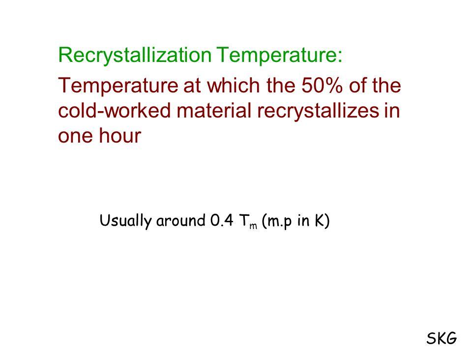 Recrystallization Temperature: