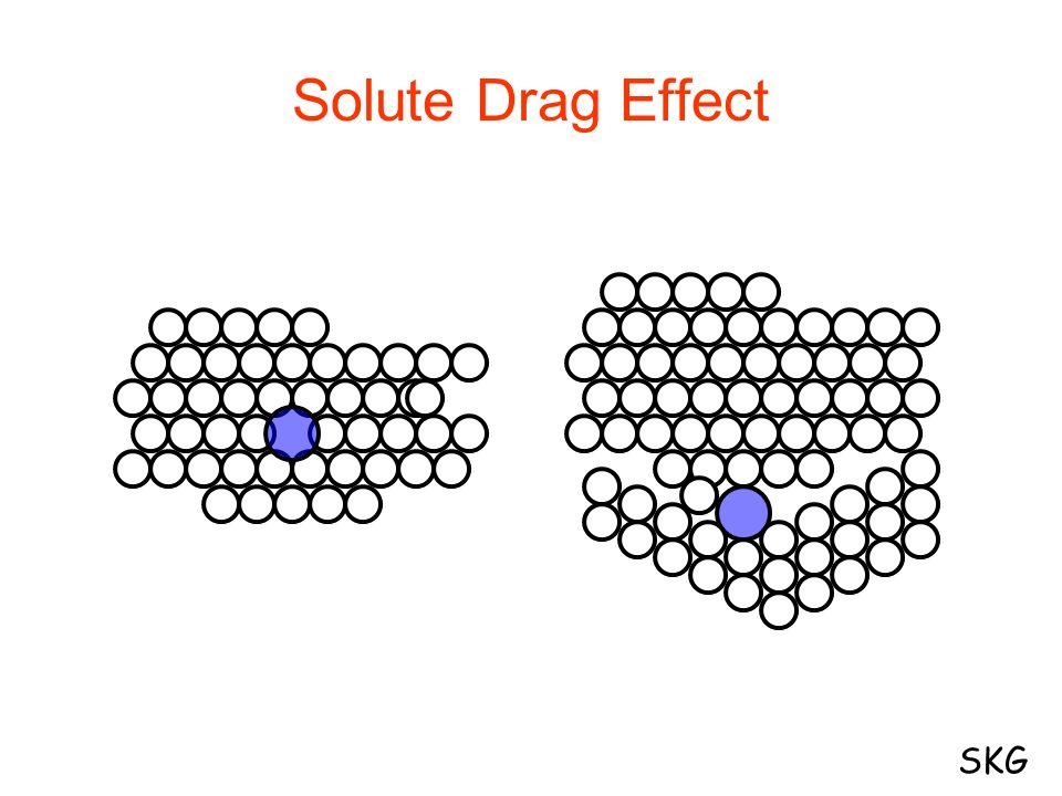 Solute Drag Effect SKG