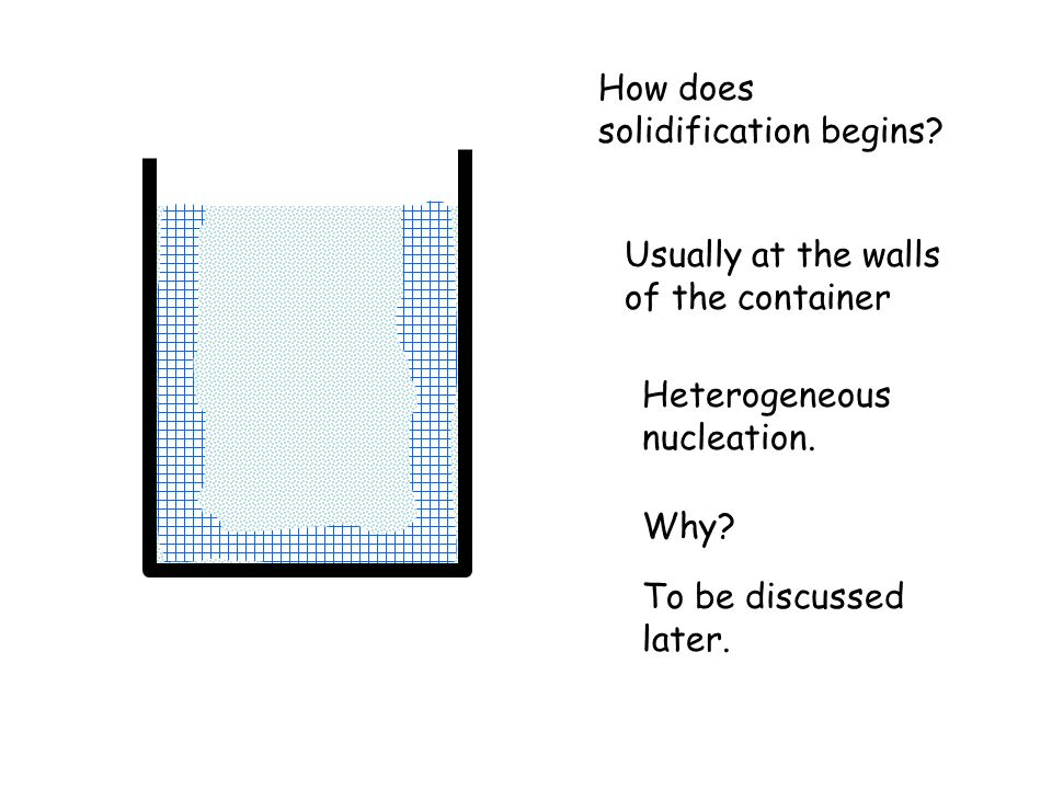 How does solidification begins