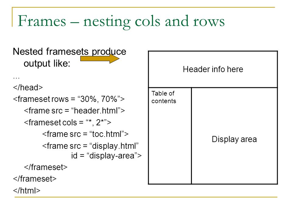 Frames – nesting cols and rows