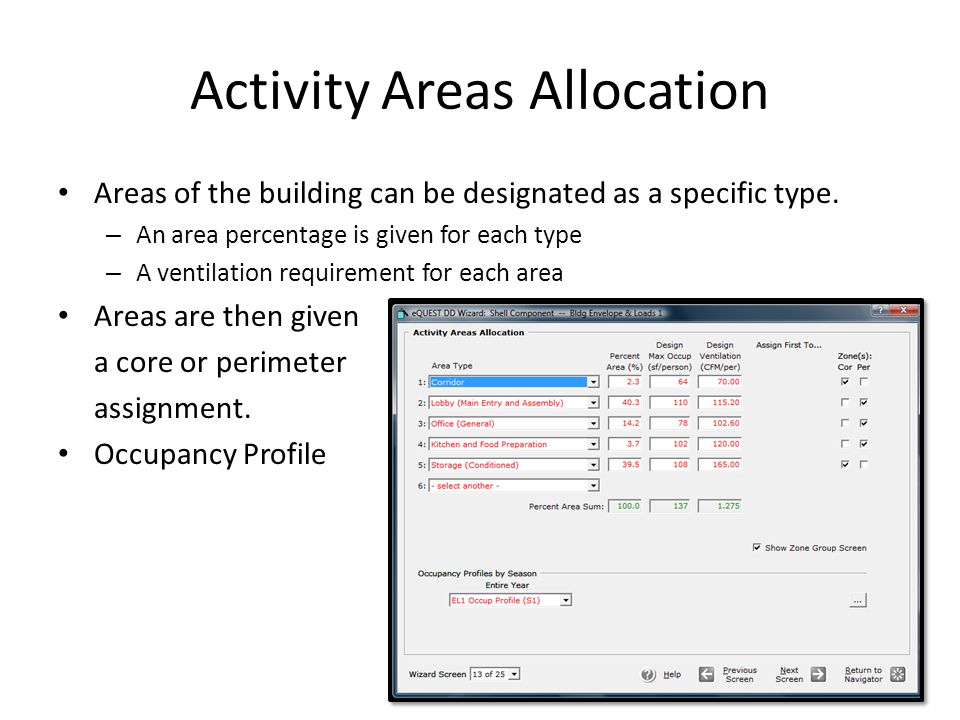 Activity Areas Allocation