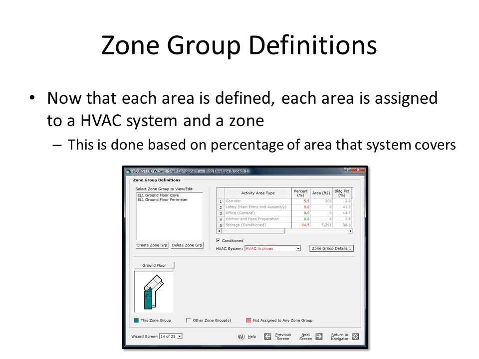 Zone Group Definitions