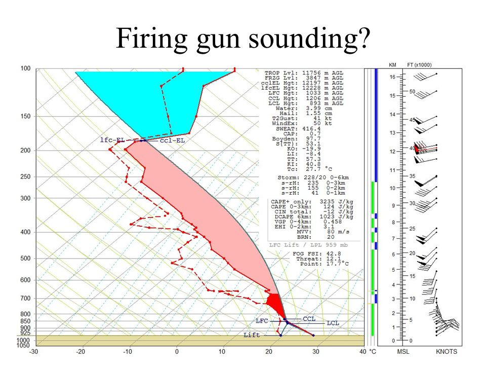 Firing gun sounding