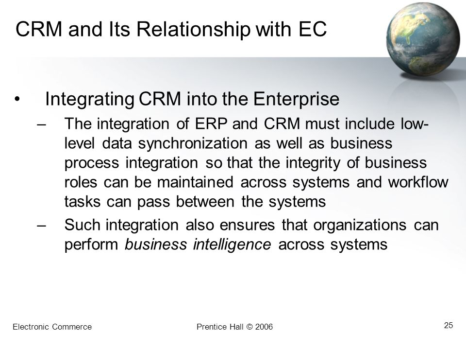 CRM and Its Relationship with EC