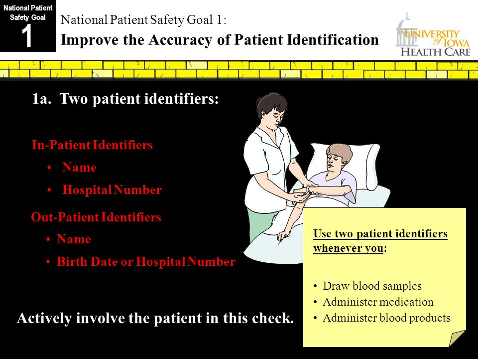 1 1a. Two patient identifiers: