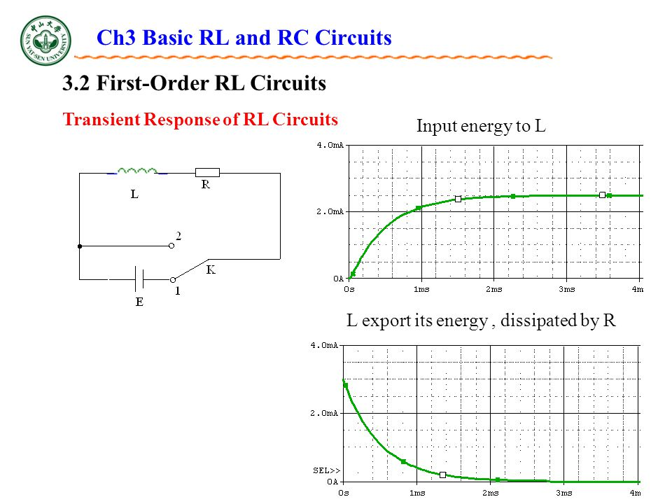 Ch3 Basic RL and RC Circuits