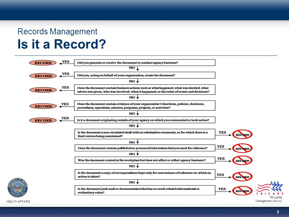 Records Management Is it a Record