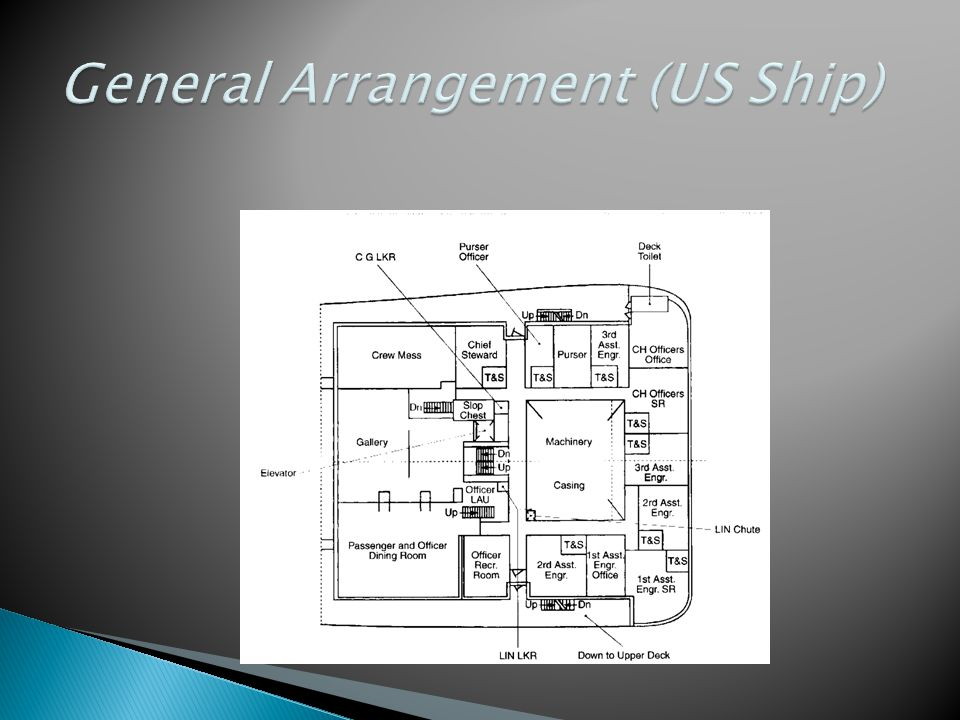 General Arrangement (US Ship)