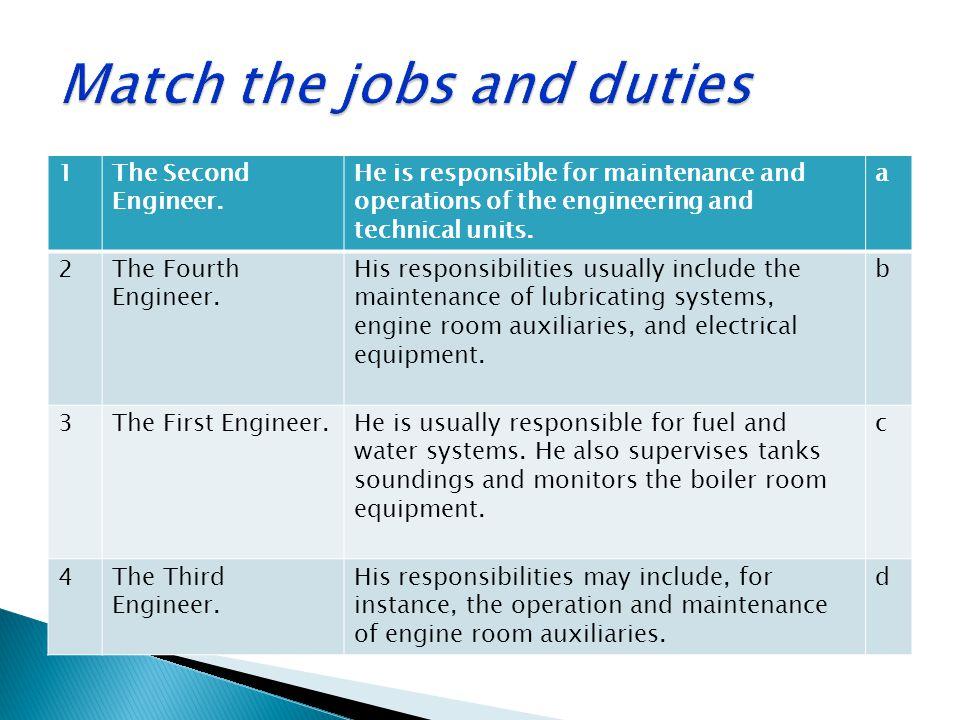 duties and responsibilities of electrician maintenance pdf