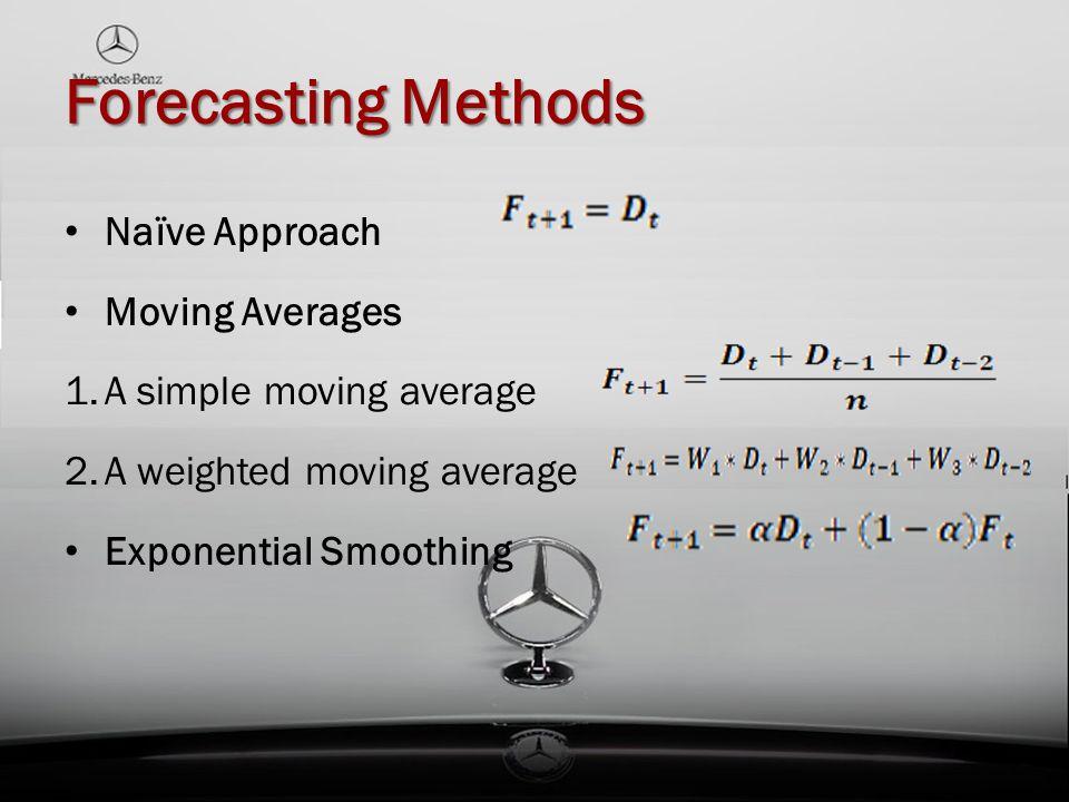 Forecasting Methods Naïve Approach Moving Averages