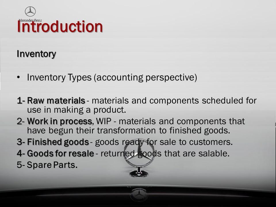 Introduction Inventory Inventory Types (accounting perspective)
