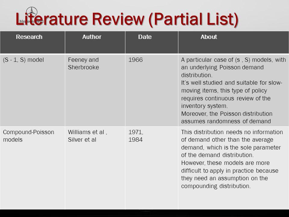Literature Review (Partial List)
