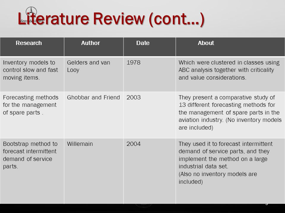 Literature Review (cont…)