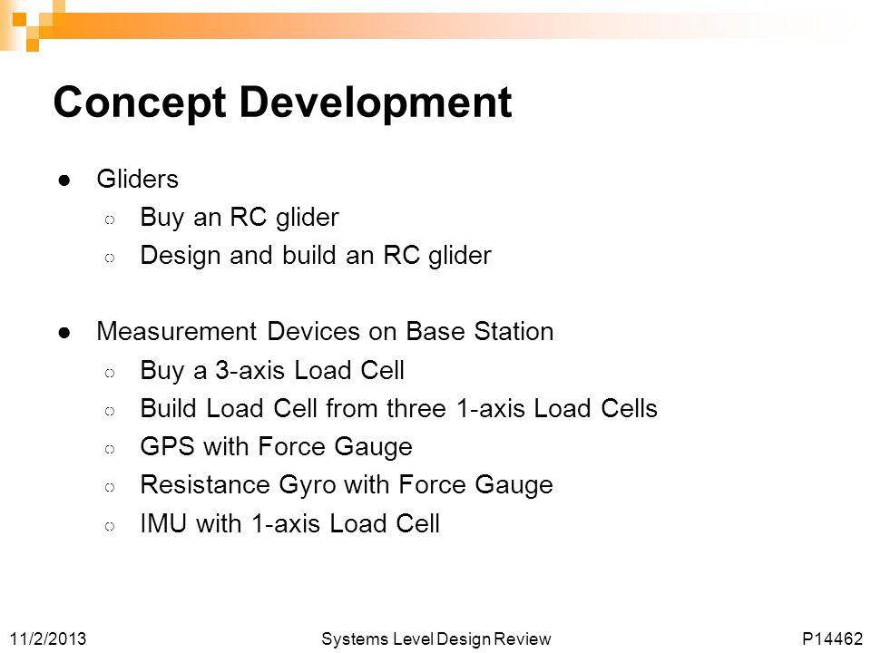 Concept Development Gliders Buy an RC glider