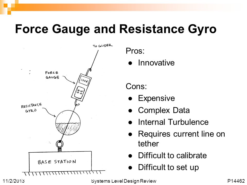 Force Gauge and Resistance Gyro